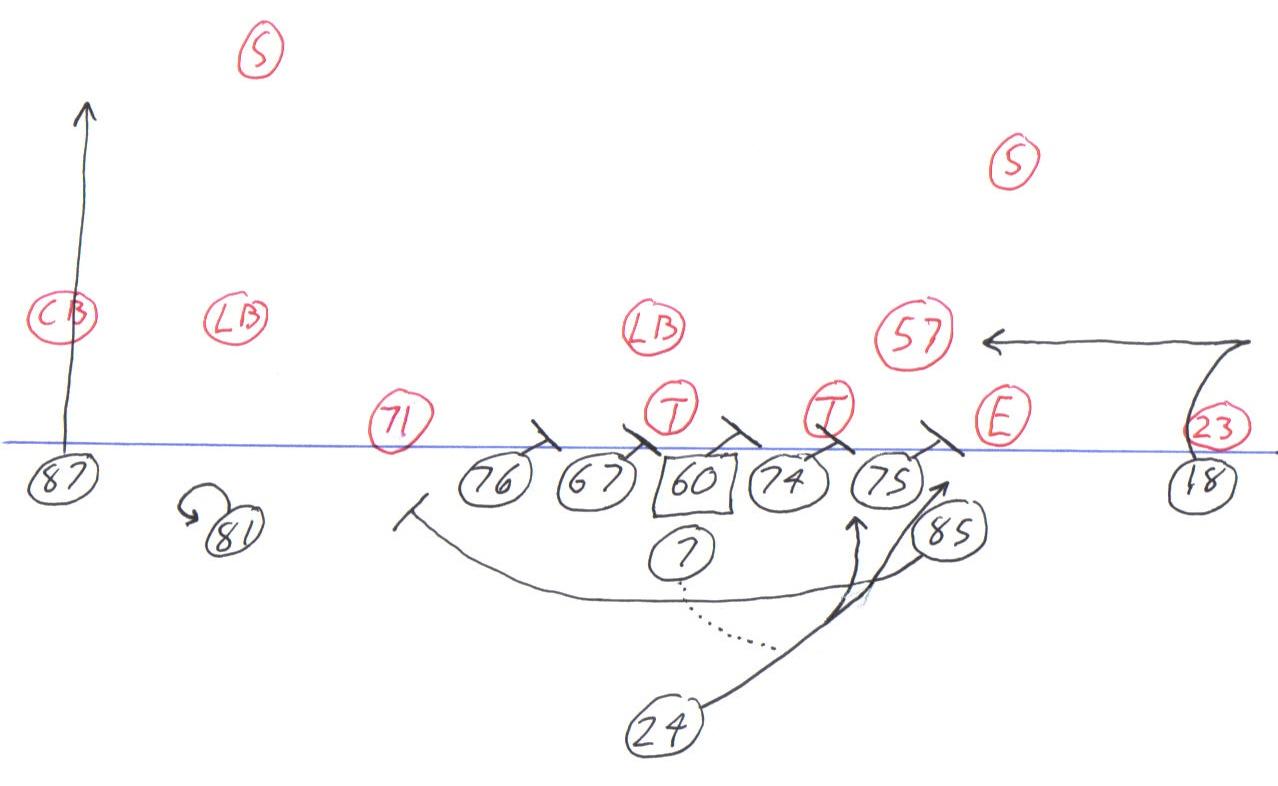 2011_W5_Lynch_run_diagram