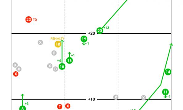 pass-chart-STL-vs-NYG