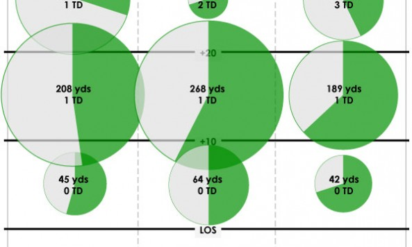 pass-chart-lloyd-2010