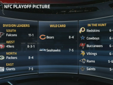 NFC-playoff-picture-week-13