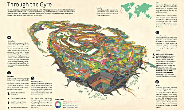 good-gyre-small