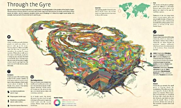 good-gyre-small