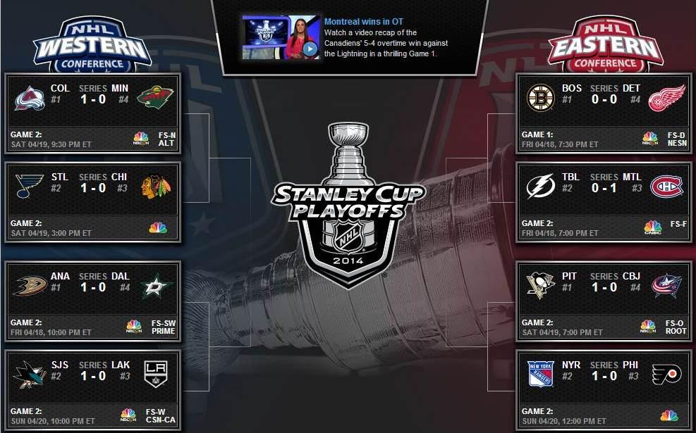 playoffs41814