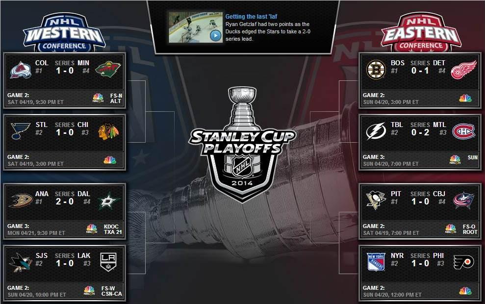 playoffs41914
