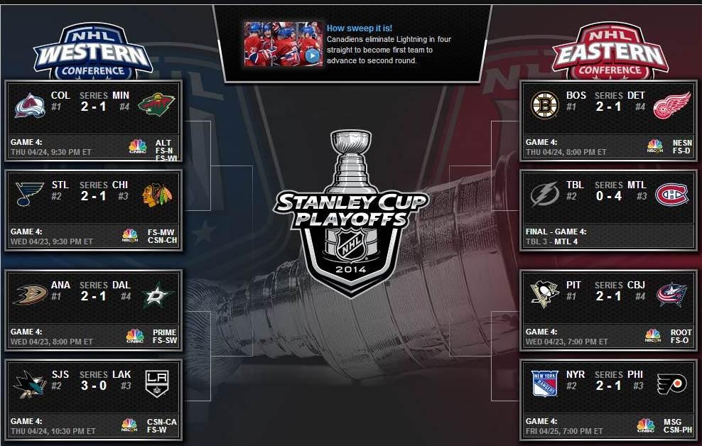 playoffs42314