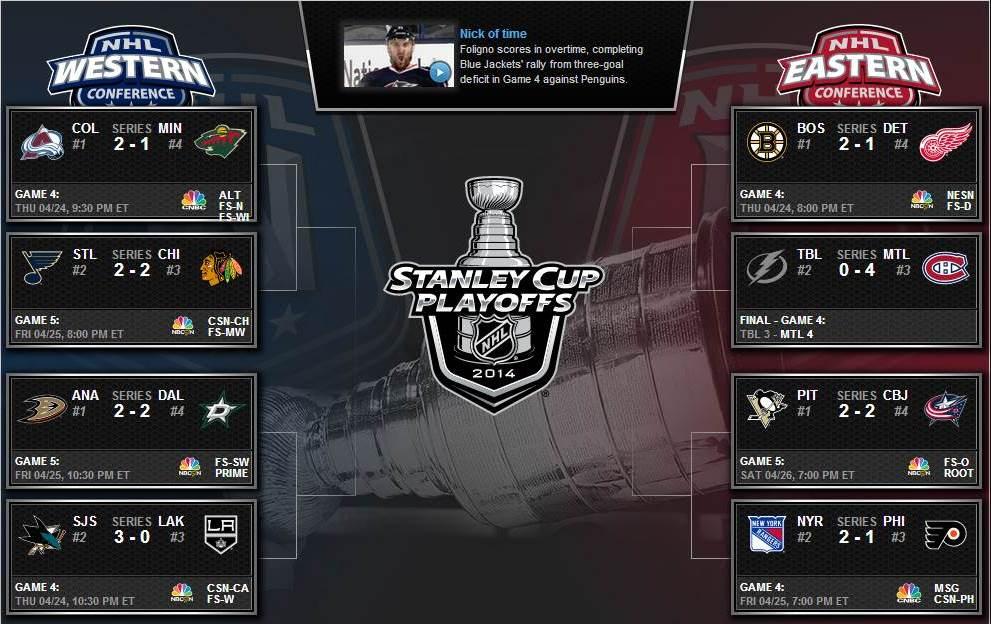 playoffs42414