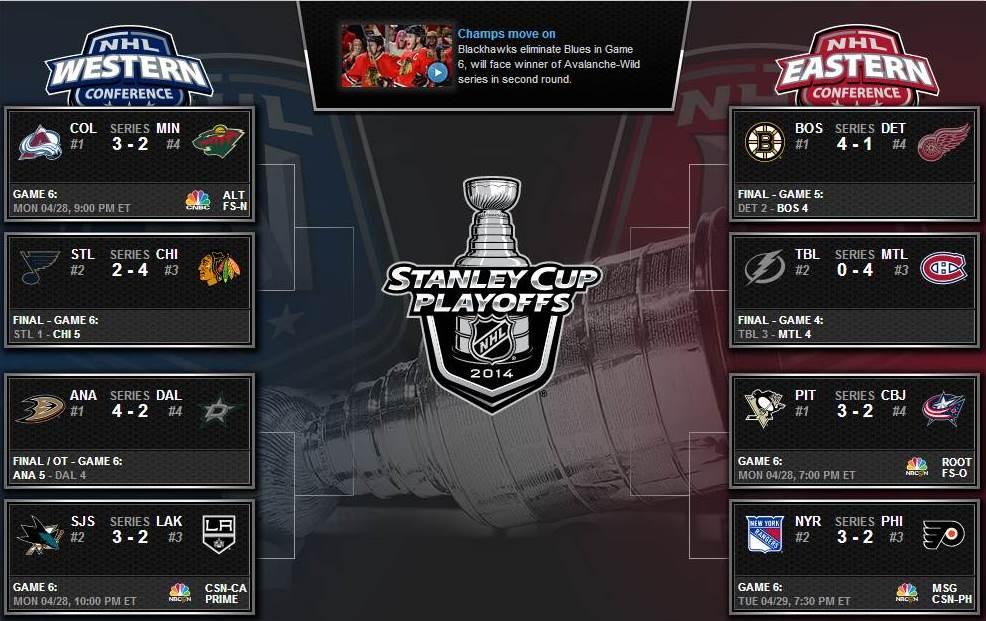 playoffs42814