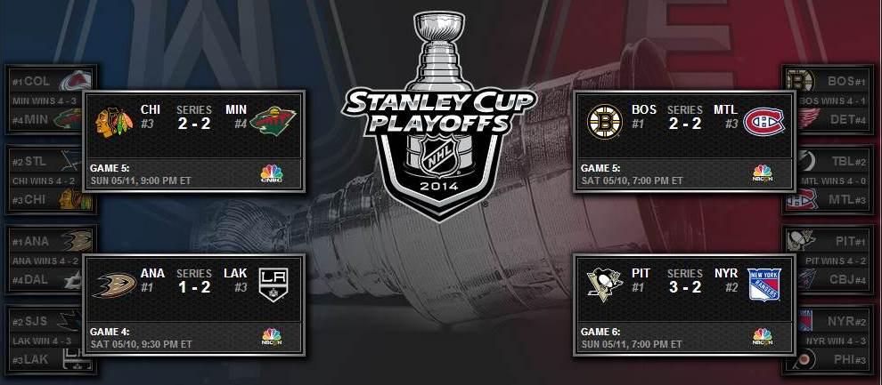 playoffs51014