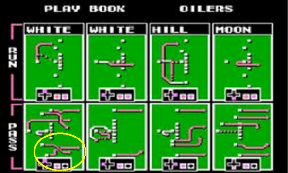 Oilers-Playbook