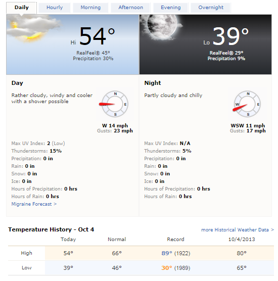 nd stanford weather