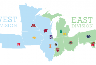 Big Ten Divisions