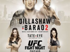 UFC on Fox: Dillashaw vs Barao 2 Fight Card