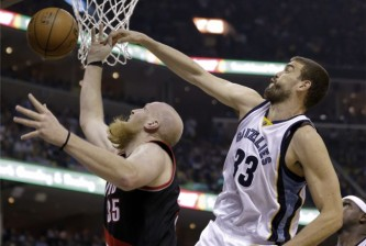 Marc Gasol, Chris Kaman