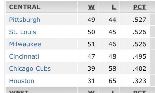 piratesfirstplace2011blitzburghblog