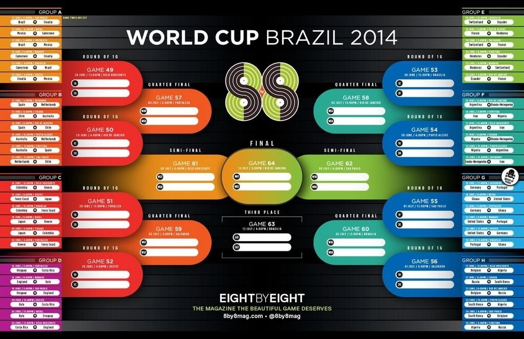 Great World Cup Bracket Total Mls