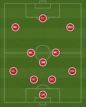 4-3-3 Wide (Standard)
