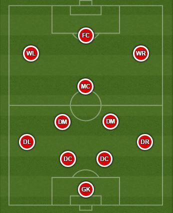 4-3-3 Wide (Variation)