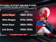 Moyer_4_Decades