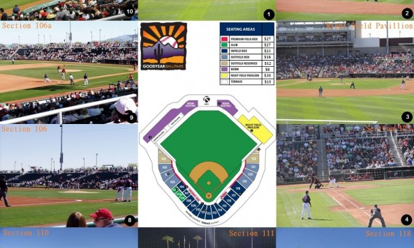 Goodyear Ballpark Seating Chart