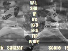 Salazar-Score With Stats